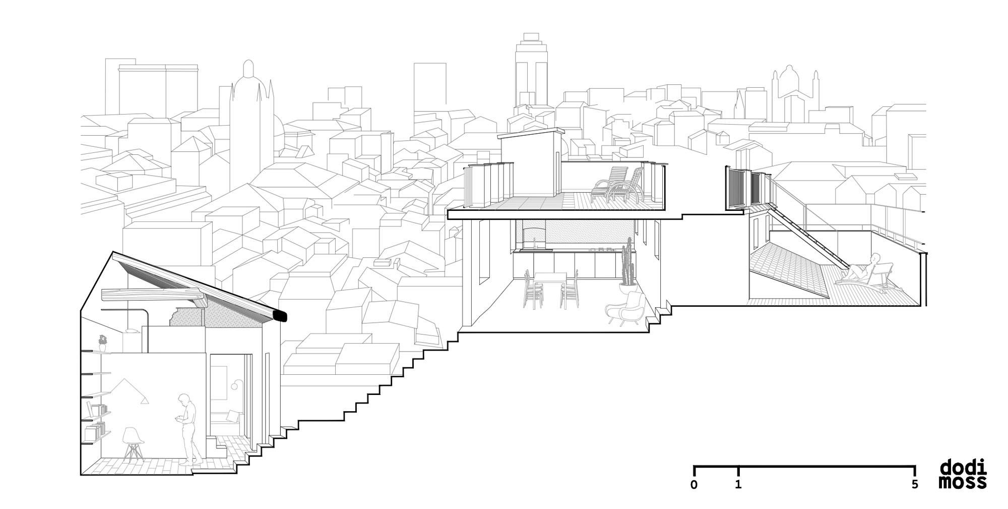 ImSchnitt zeigt sich die kontinuierliche Höhenstaffelung. © Dodi Moss Architekten